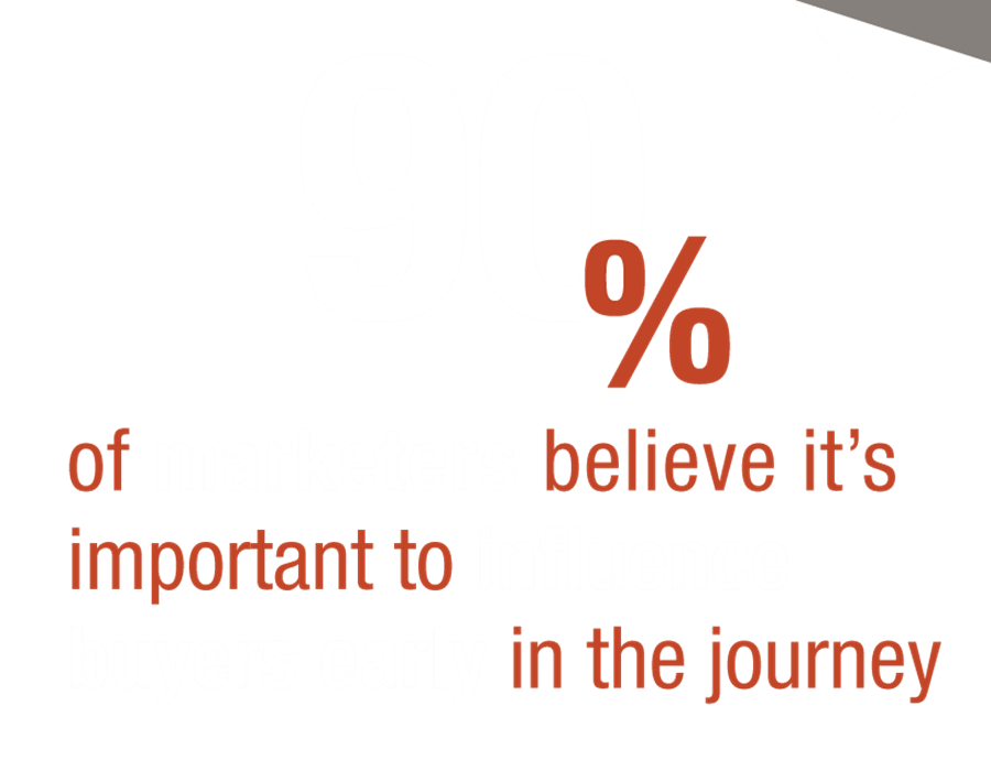 90 percent of marketers believe it's important to influence buyers early in the journey