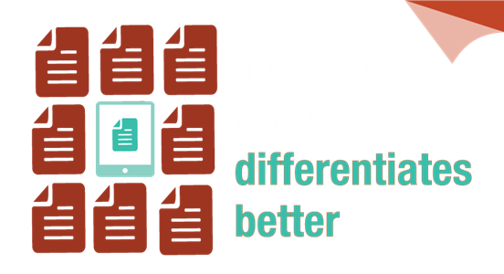 Interactive content differentiates better