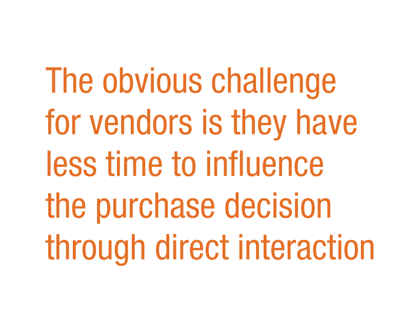 The obvious challenge for vendors is they have less time to influence the purchase decision through direct interaction