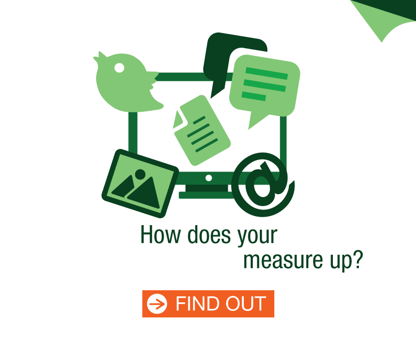 How does your content marketing measure up?