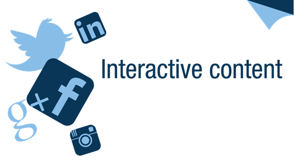 Interactive content gets shared more