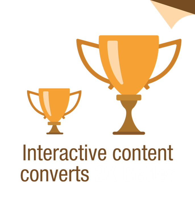 Interactive content converts 2X better